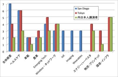 Graph_7